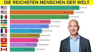 Die 10 Reichsten Menschen der Welt (1999 - 2019) !