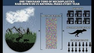 Plastic Rain Is Now Falling Upon Us