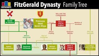 FitzGeralds of Ireland Family Tree