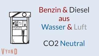 EFuel wird alles verändern! Kraftstoffe aus Wasser und Luft 03.02.2020 - Bananenrepublik