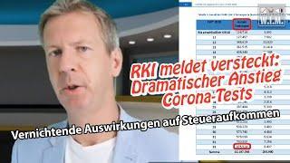 RKI meldet versteckt: Dramatischer Anstieg Corona-Tests. Einbruch Steueraufkommen vernichtend