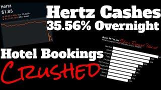 People Begin To Flee The Cities, Hertz Collapsed 35.56% In Overnight Trading, Hotel Bookings Crushed