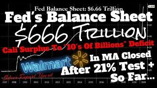 Reopened States Cut Unemployment, Walmart In Worcester Shut Down, Fed Balance Sheet $6.66 Trillion