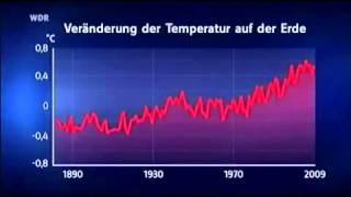 Nachweis: Warum es seit über 150 Jahren keine gefährliche globale Erwärmung gibt (V3 v 29082012)