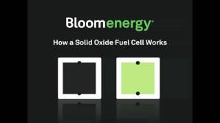 Fuel cell technology from EDF's Energy Innovation Series