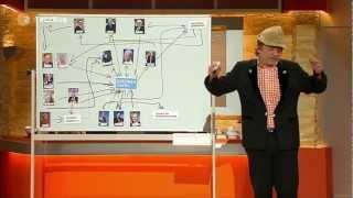 Erwin Pelzig über Goldman Sachs, ihre Abteilungen und Personal