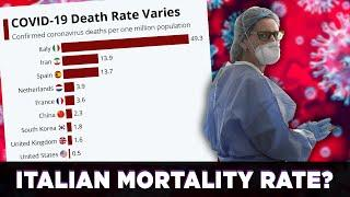What's Up With The Italian Mortality Rate? - Questions For Corbett