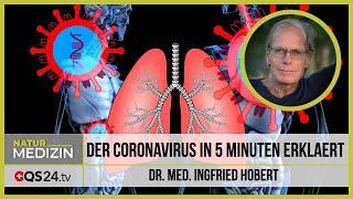 Der Coronavirus in 5 Minuten erklärt | Dr. med. Ingfried Hobert | Naturmedizin | QS24 09.03.2020