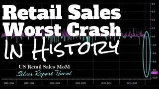 Retail Sales Worst Collapse In History MoM, JP Morgan Warns Profits To Collapse 70%, Home Builders!